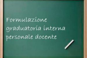 Formulazione della graduatoria interna del personale docente